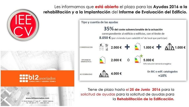 Ayudas 2016 Rehabilitación Edificios