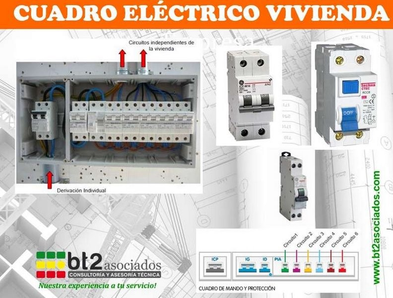 instalación eléctrica en vivienda cuadro eléctrico