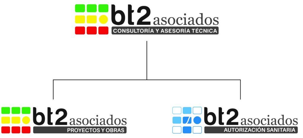 bt2asociados División Autorización Sanitaria Valencia